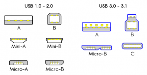 What is the USB 2.0 Flash Drives